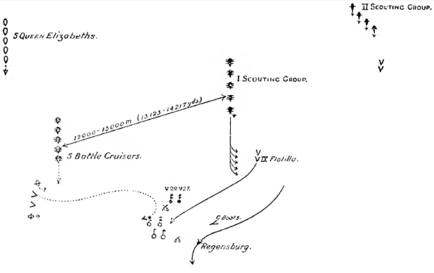 Figure 2 showing the Phase of the battle at 6.26pm